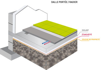 pourquoi construire sur un vide sanitaire. Black Bedroom Furniture Sets. Home Design Ideas